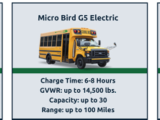 More than 100 Blue Bird electric school buses have been ordered so far; Cummins electric drive
