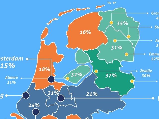 Groene regio's meer in trek huizenkopers