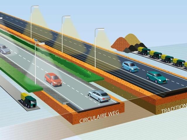 Nieuwe fase voor circulariteit in infrastructuur