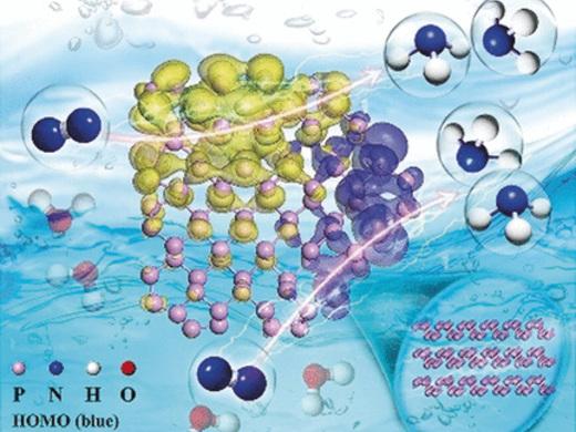 China team reports ammonia synthesis through electroreduction of nitrogen on black phosphorus nanosheets