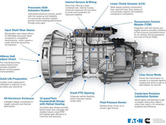 Eaton Cummins JV unveils 12-speed automated transmission