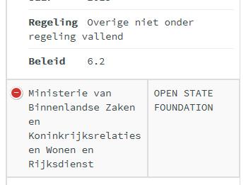De transparantie van Open State