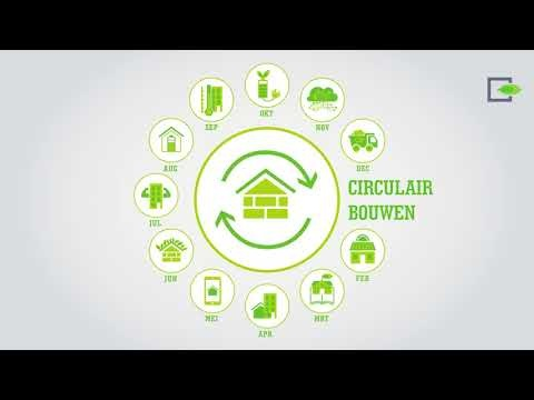 Bioclimatic Design vormt trend voor 2018