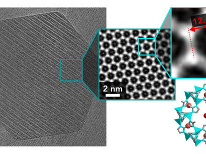 First snapshots of CO2 molecules trapped in MOFs shed new light on carbon capture