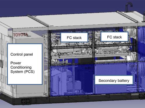 Toyota installs stationary fuel cell generator based on Mirai FC system at Honsha plant