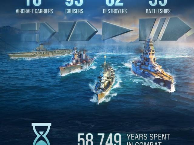 World of Warships firar två år av sjövilda sjöslag