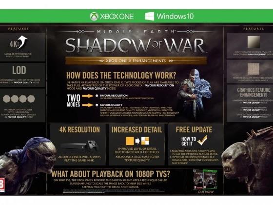 Såhär förbättras Middle-earth: Shadow of War till Xbox One X