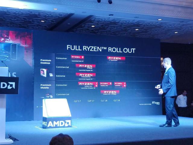 """AMD """"Pinnacle Ridge"""" Ryzen lanseras första kvartalet 2018"""