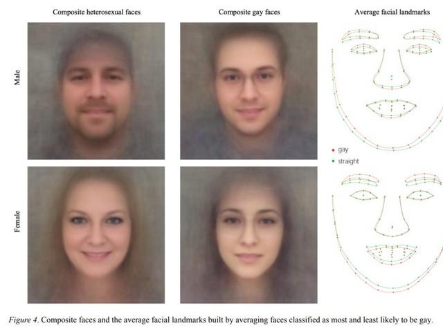 AI bättre än människor på att gissa sexuell läggning utifrån foton