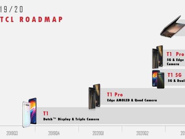 Rykte: TCL planerar att släppa smartphone med flexibel skärm nästa år