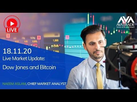 Bitcoin, Tesla och Amazon