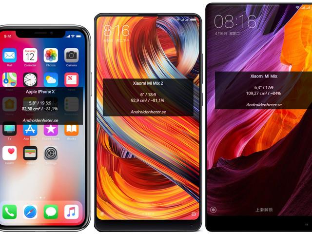 Storleksjämförelser – Apple Iphone X mot Androidkonkurrensen