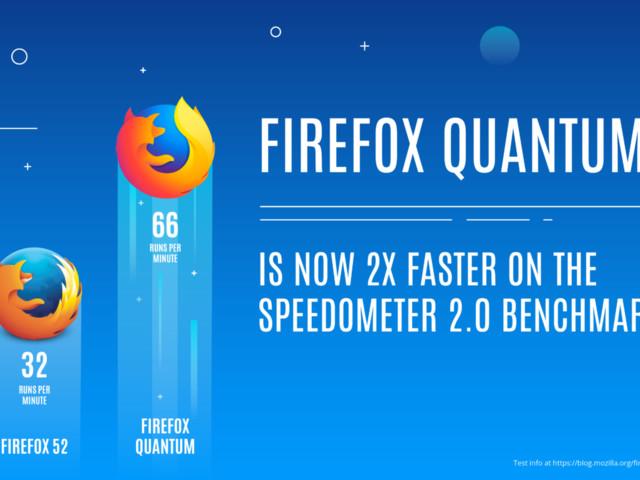 Mozillas webbläsare Firefox Quantum släpps för Android