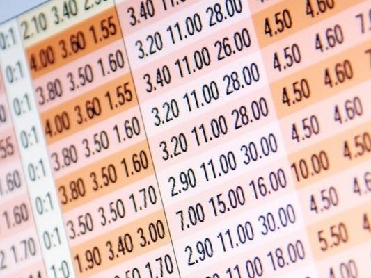 Vad är ett arbitrage och hur fungerar det?