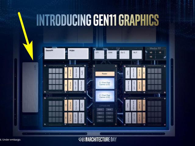 Intel avslöjar prestandasiffror för Gen11 – nästa generations integrerade grafik