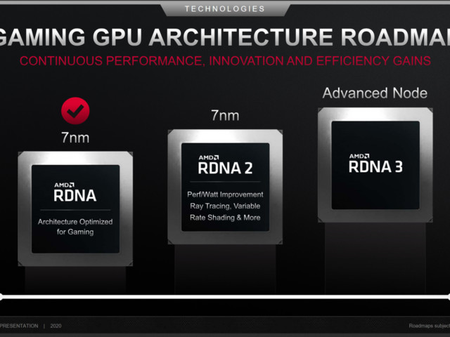 Rykte: RDNA 3 kan skeppas med upp till 15360 streamprocessorer