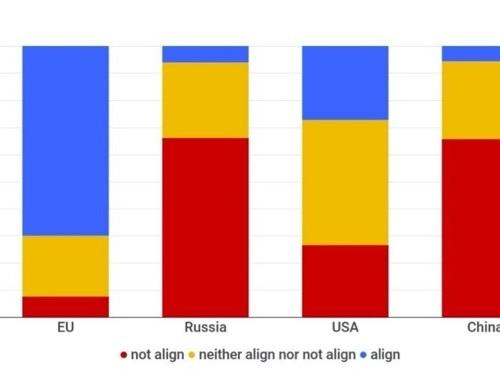 Grafik: Så tycker svenskarna om Kina