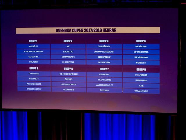 MFF möter Brommapojkarna, Gefle och Dalkurd i Svenska cupen