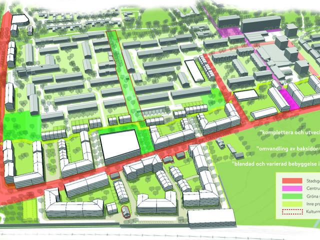 700 nya bostäder planeras på Nöbbelöv