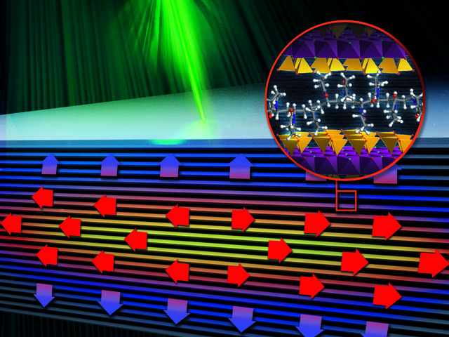 Material developed which is heat-insulating and heat-conducting at the same time