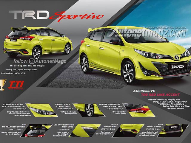 2018 Toyota Yaris TRD Sportivo (facelift) brochure leaked