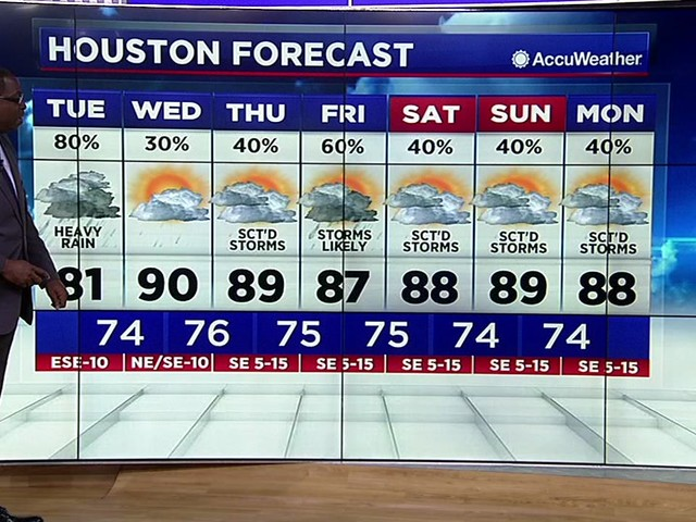One Minute Weather: Flash Flood Watch through noon Tuesday
