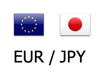 EUR/JPY Weekly Outlook