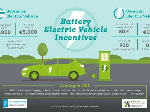 Ministers Ross and Naughten reaffirm commitment to Electric Vehicle transition