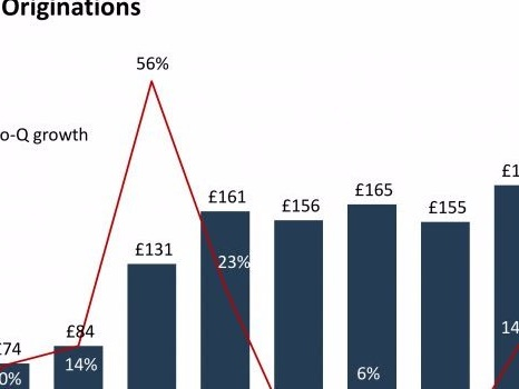 Zopa gives insight into its borrowers