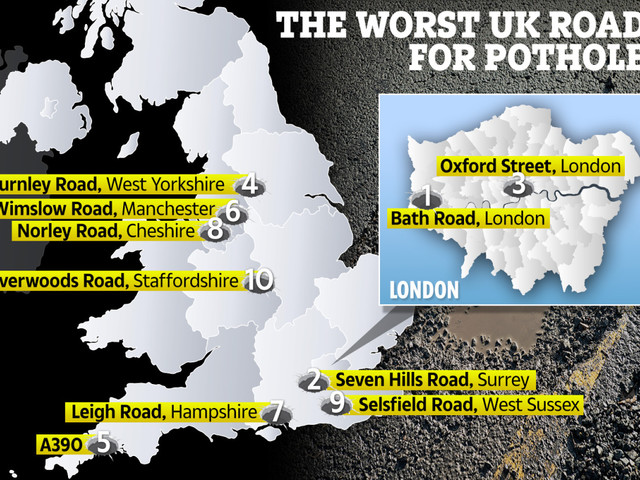 The most damaged roads in the UK revealed – with hundreds of complaints and millions spent on maintenance each year