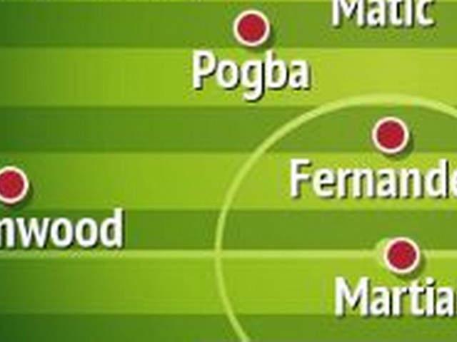 How Manchester United should line up vs Brighton