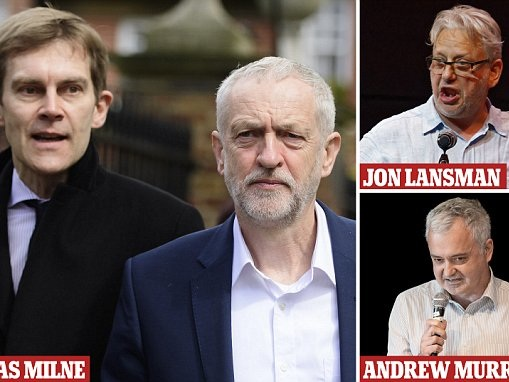 Communists spied on by MI5 are now senior Corbyn advisors