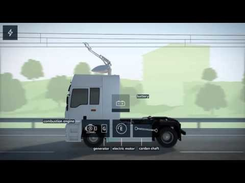 Revolutionary Vehicle-Charging Concepts - 'ELISA' -- a Six-Mile eHighway in Germany, is being tested (TrendHunter.com)