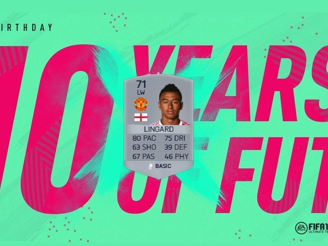 FUT Birthday predictions - The Manchester United and Man City stars set for upgrade on FIFA 19 Ultimate Team