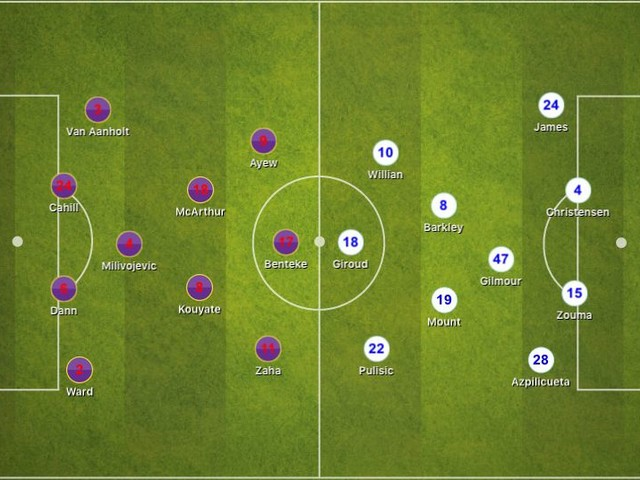Crystal Palace 2-3 Chelsea, Premier League: Tactical Analysis