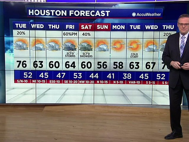 Houston Weather: Dense fog possible overnight and early Tuesday