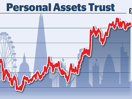 PERSONAL ASSETS TRUST: Protect nest eggs from inflation