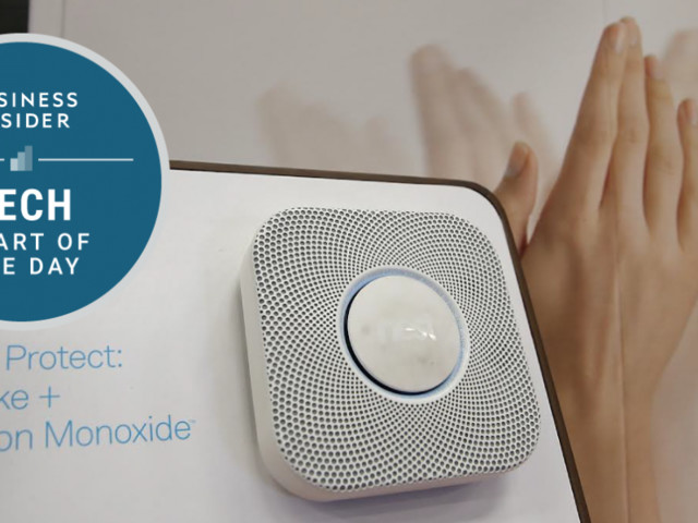 Smart speakers are the gateway drug to other smart-home products (AMZN, GOOGL)