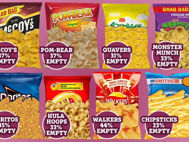 How empty is your crisp bag? We reveal the best and worst