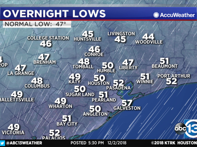 Houston Weather: A few days of cool weather