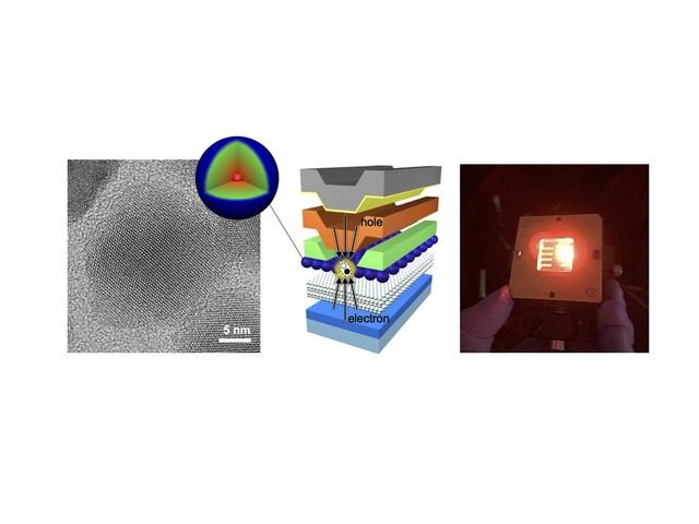 Team achieves light amplification with electrically stimulated quantum dots