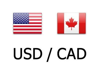 USD/CAD Mid-Day Outlook