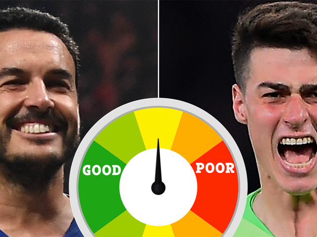 Chelsea player ratings: Pedro put in near perfect performance for Chelsea but Kepa endured a nervy night