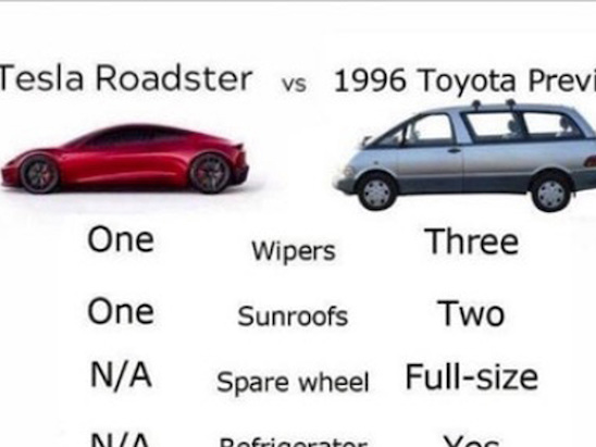 Internet Takes aim at Tesla Fanboys With Hilarious Roadster Memes