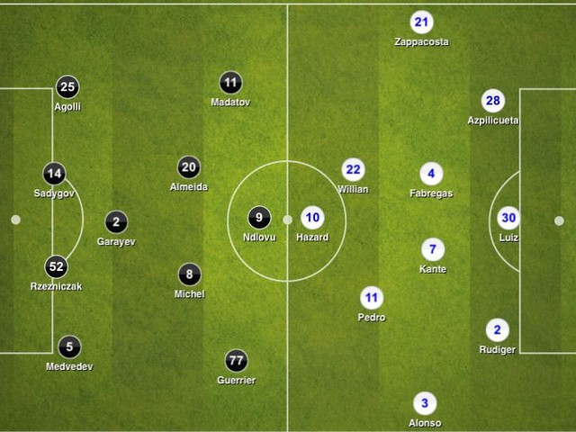 Patient Chelsea reap rewards against Qarabag, continue establishing 3-5-2 system — tactical analysis