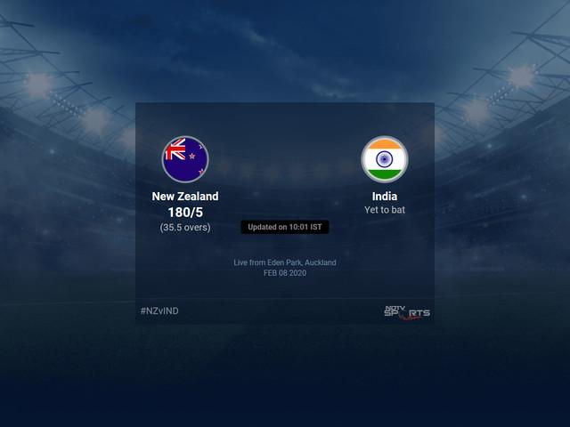 New Zealand vs India Live Score, Over 31 to 35 Latest Cricket Score, Updates