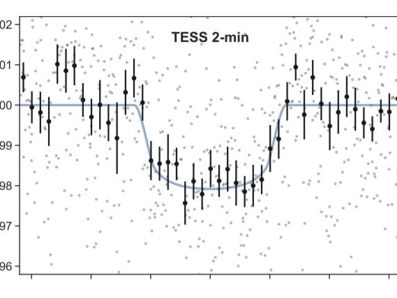 Astronomers detect new large sub-Neptune alien world