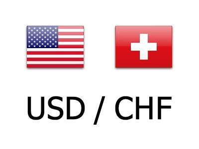 USD/CHF Mid-Day Outlook