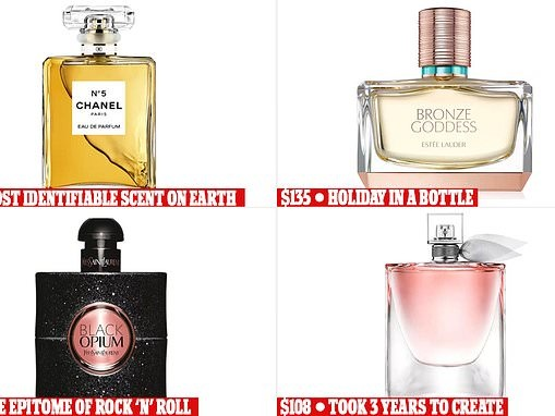 The 10 most popular perfumes of all time - including Chanel No.5 and a 'holiday in a bottle'