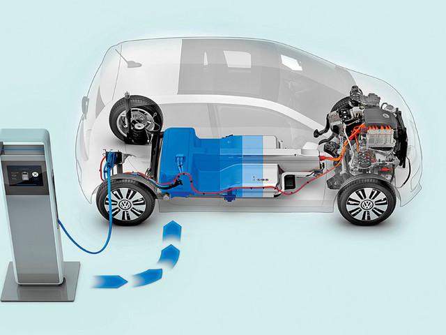 The ABCs of electric cars